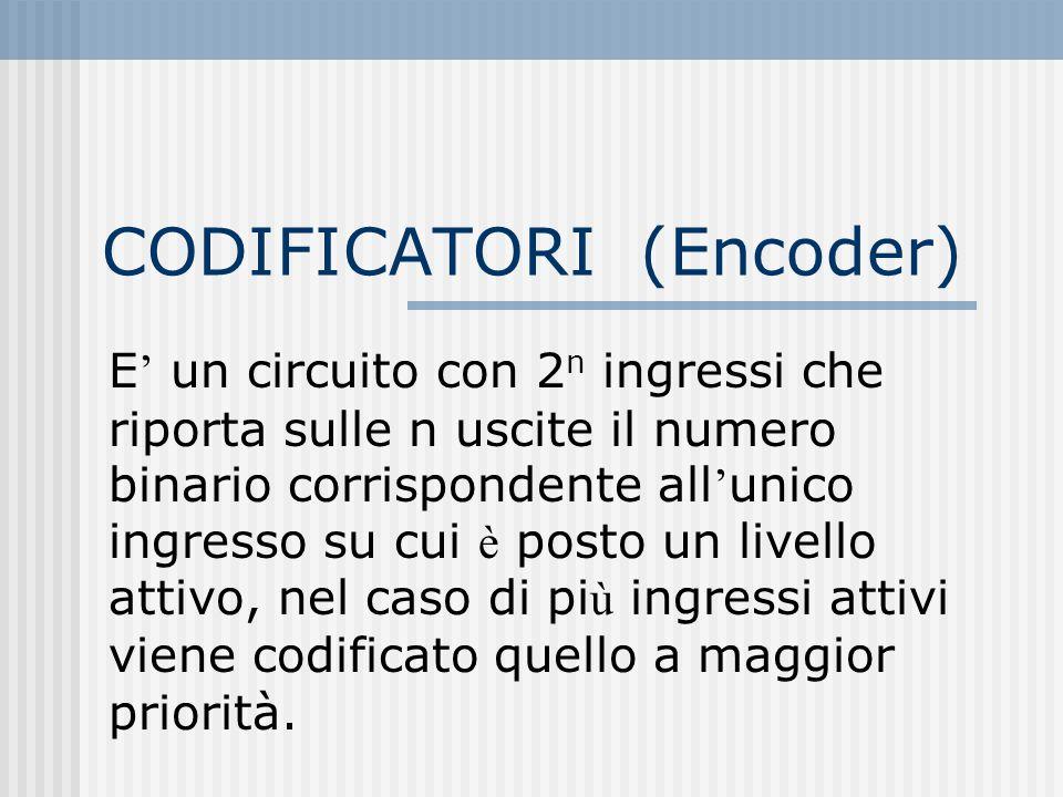 CODIFICATORI (Encoder) E ' un circuito con 2 n ingressi che riporta sulle n uscite il numero binario corrispondente all ' unico ingresso su cui è post