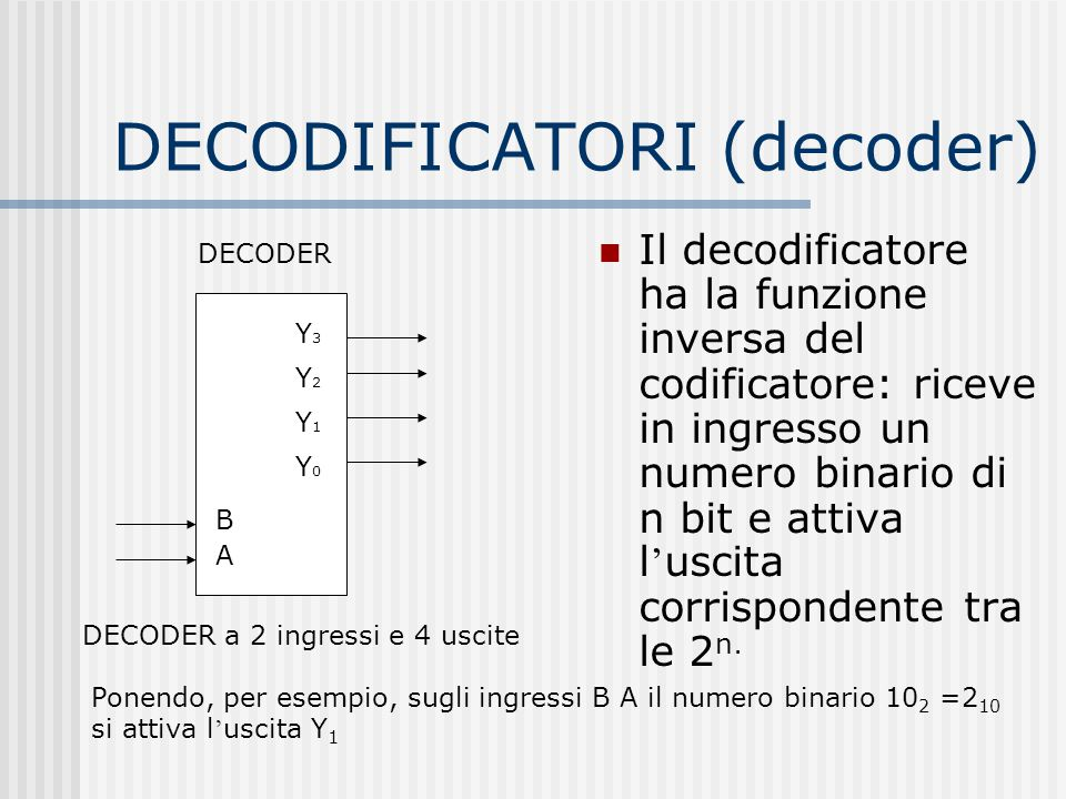 DECODIFICATORI (decoder) Il decodificatore ha la funzione inversa del codificatore: riceve in ingresso un numero binario di n bit e attiva l ' uscita