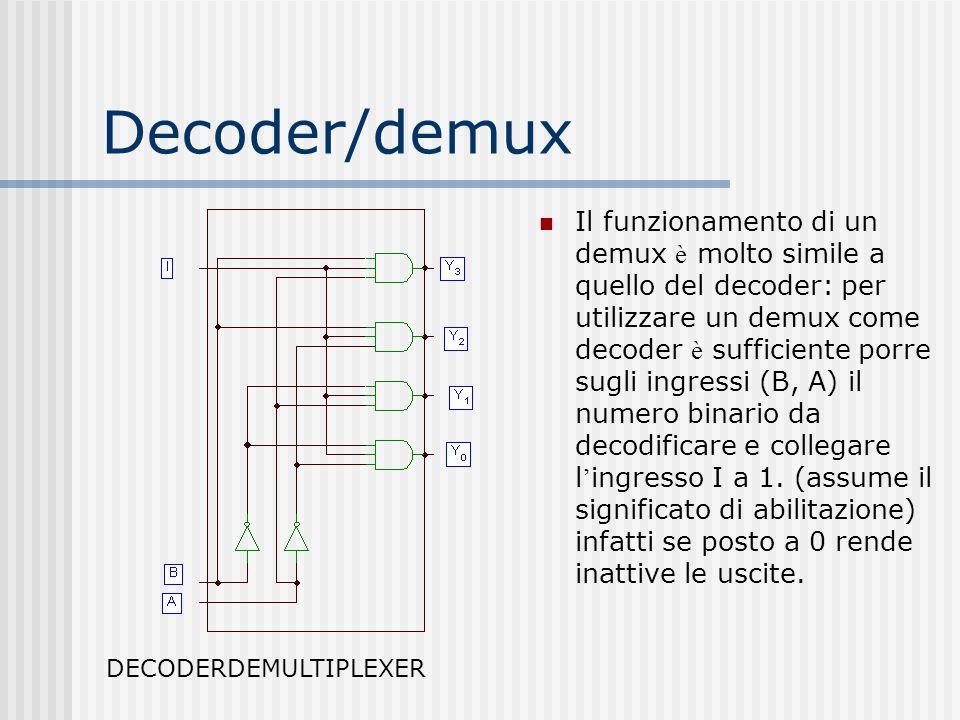 Decoder/demux Il funzionamento di un demux è molto simile a quello del decoder: per utilizzare un demux come decoder è sufficiente porre sugli ingress