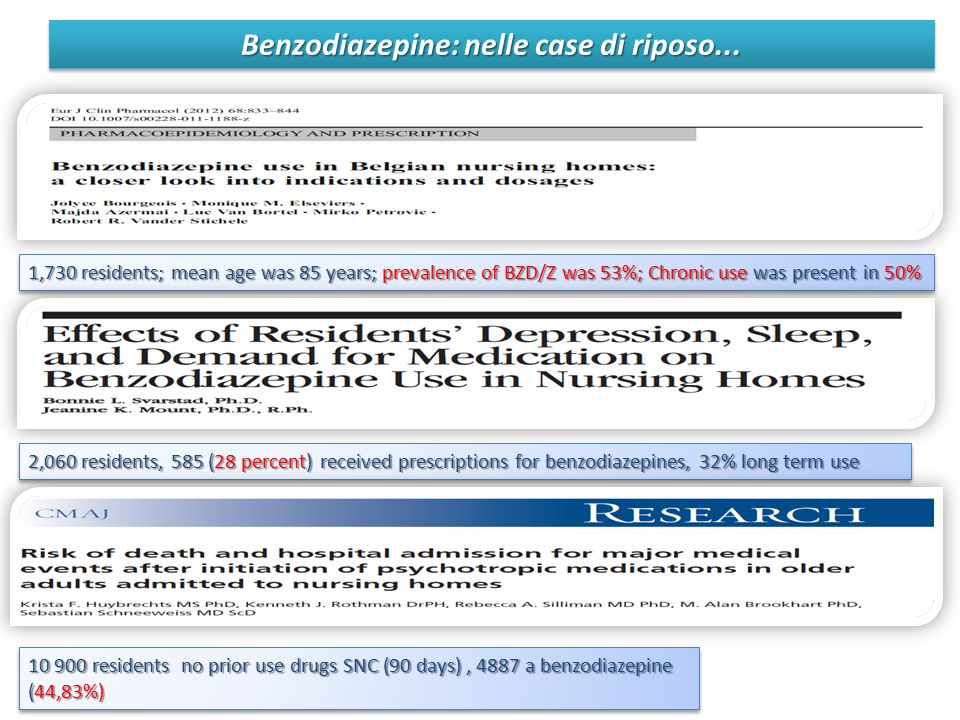 Benzodiazepine: nelle case di riposo... 1,730 residents; mean age was 85 years; prevalence of BZD/Z was 53%; Chronic use was present in 50% 2,060 resi