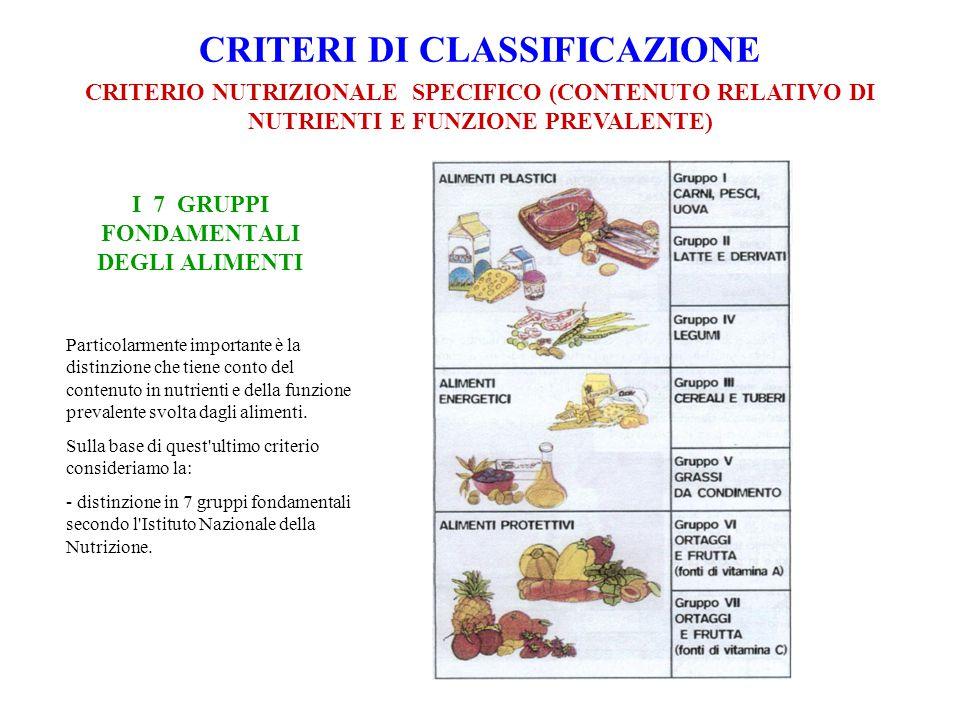 CRITERI DI CLASSIFICAZIONE I 7 GRUPPI FONDAMENTALI DEGLI ALIMENTI Particolarmente importante è la distinzione che tiene conto del contenuto in nutrien