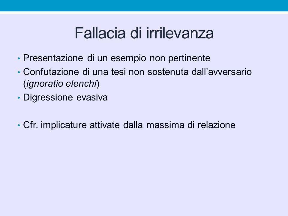 Fallacia di irrilevanza Presentazione di un esempio non pertinente Confutazione di una tesi non sostenuta dall'avversario (ignoratio elenchi) Digressi