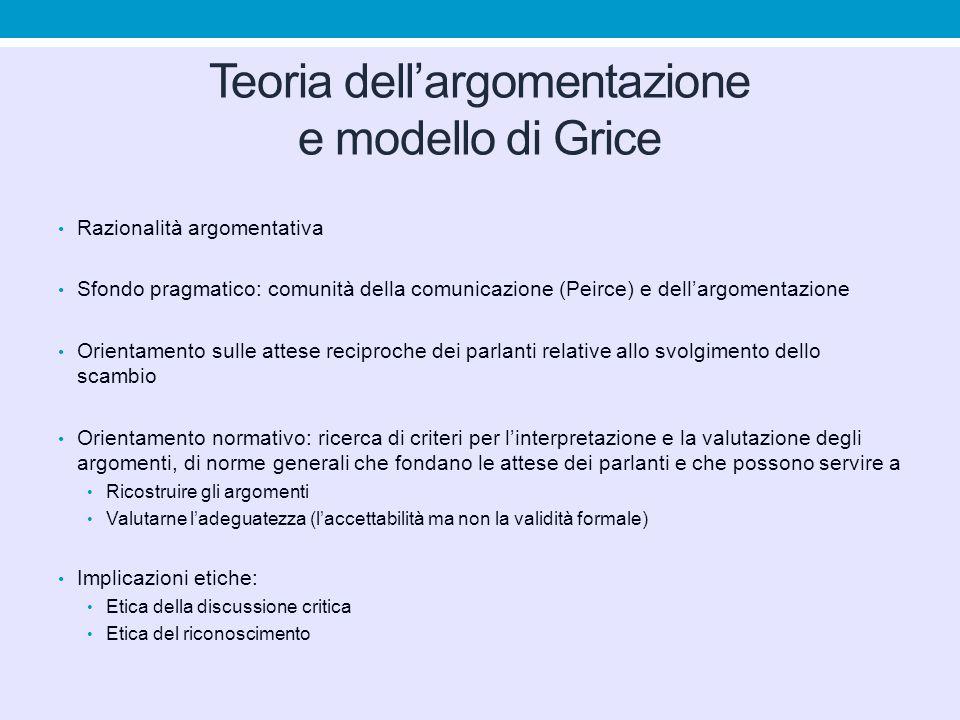 Teoria dell'argomentazione e modello di Grice Razionalità argomentativa Sfondo pragmatico: comunità della comunicazione (Peirce) e dell'argomentazione