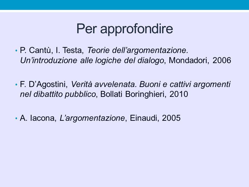 Per approfondire P. Cantù, I. Testa, Teorie dell'argomentazione. Un'introduzione alle logiche del dialogo, Mondadori, 2006 F. D'Agostini, Verità avvel