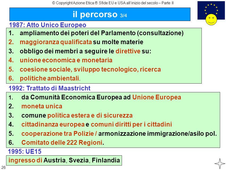 il percorso 3/4 26 1.ampliamento dei poteri del Parlamento (consultazione) 2.maggioranza qualificata su molte materie 3.obbligo dei membri a seguire le direttive su: 4.unione economica e monetaria 5.coesione sociale, sviluppo tecnologico, ricerca 6.politiche ambientali.