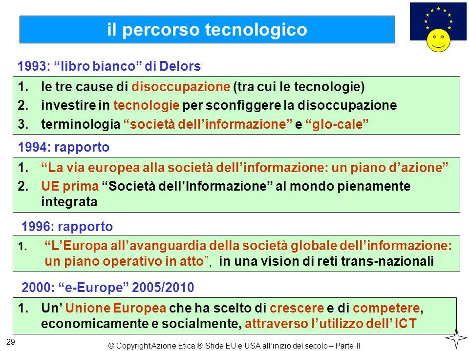 il percorso tecnologico 29 1996: rapporto 1.