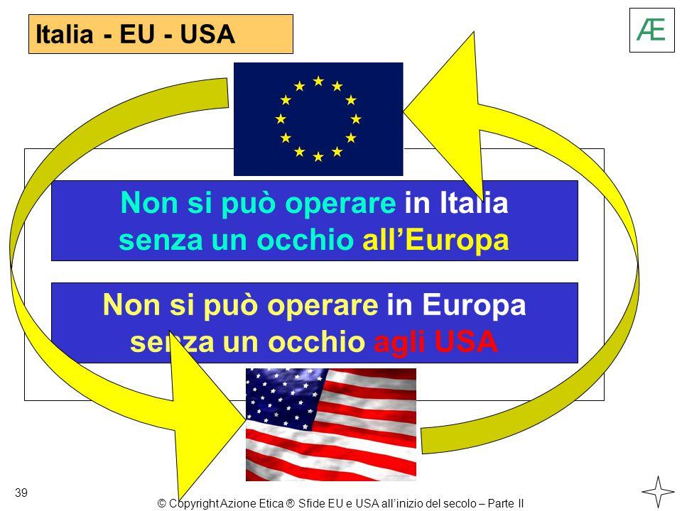 Italia - EU - USA 39 Non si può operare in Italia senza un occhio all'Europa Non si può operare in Europa senza un occhio agli USA Æ © Copyright Azione Etica ® Sfide EU e USA all'inizio del secolo – Parte II