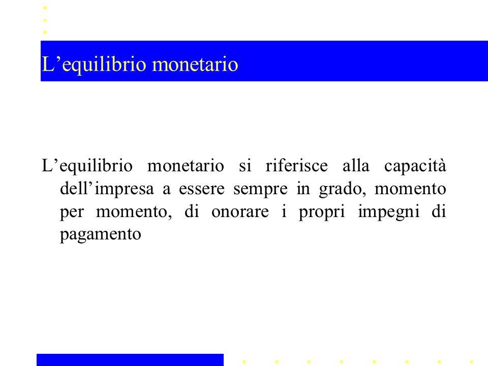 L'equilibrio monetario L'equilibrio monetario si riferisce alla capacità dell'impresa a essere sempre in grado, momento per momento, di onorare i propri impegni di pagamento
