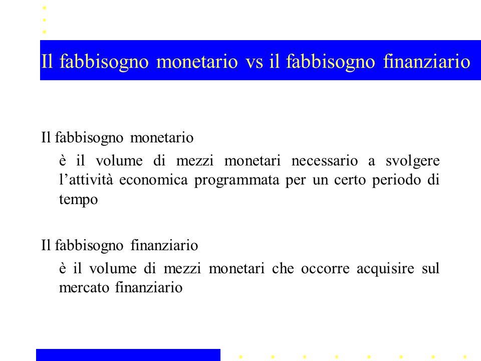 Il fabbisogno monetario vs il fabbisogno finanziario Il fabbisogno monetario è il volume di mezzi monetari necessario a svolgere l'attività economica programmata per un certo periodo di tempo Il fabbisogno finanziario è il volume di mezzi monetari che occorre acquisire sul mercato finanziario