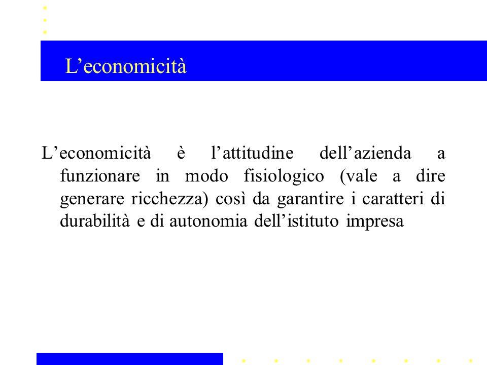 L'economicità è l'attitudine dell'azienda a funzionare in modo fisiologico (vale a dire generare ricchezza) così da garantire i caratteri di durabilit