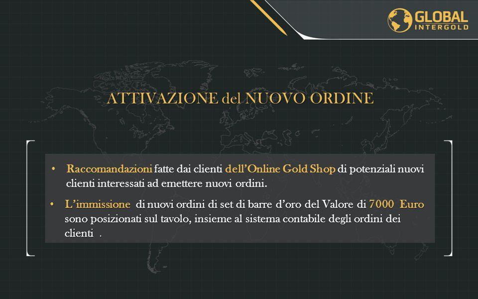 Raccomandazioni fatte dai clienti dell'Online Gold Shop di potenziali nuovi clienti interessati ad emettere nuovi ordini.