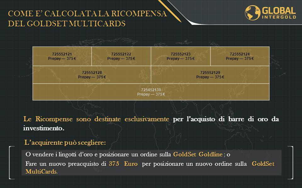 COME E' CALCOLATA LA RICOMPENSA DEL GOLDSET MULTICARDS Le Ricompense sono destinate esclusivamente per l'acquisto di barre di oro da investimento.