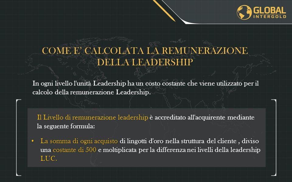In ogni livello l unità Leadership ha un costo costante che viene utilizzato per il calcolo della remunerazione Leadership.