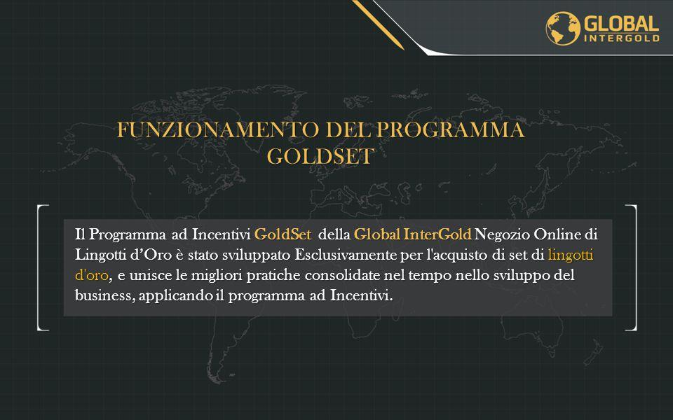 Il Programma ad Incentivi GoldSet della Global InterGold Negozio Online di Lingotti d'Oro è stato sviluppato Esclusivamente per l acquisto di set di lingotti d oro, e unisce le migliori pratiche consolidate nel tempo nello sviluppo del business, applicando il programma ad Incentivi.