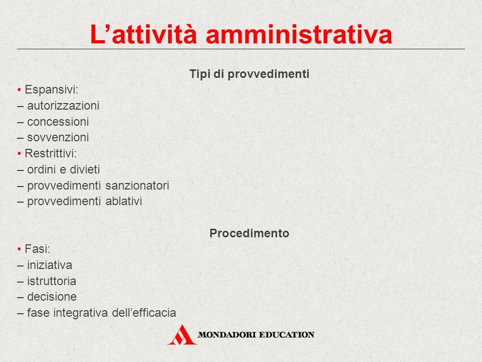 Tipi di provvedimenti Espansivi: – autorizzazioni – concessioni – sovvenzioni Restrittivi: – ordini e divieti – provvedimenti sanzionatori – provvedim