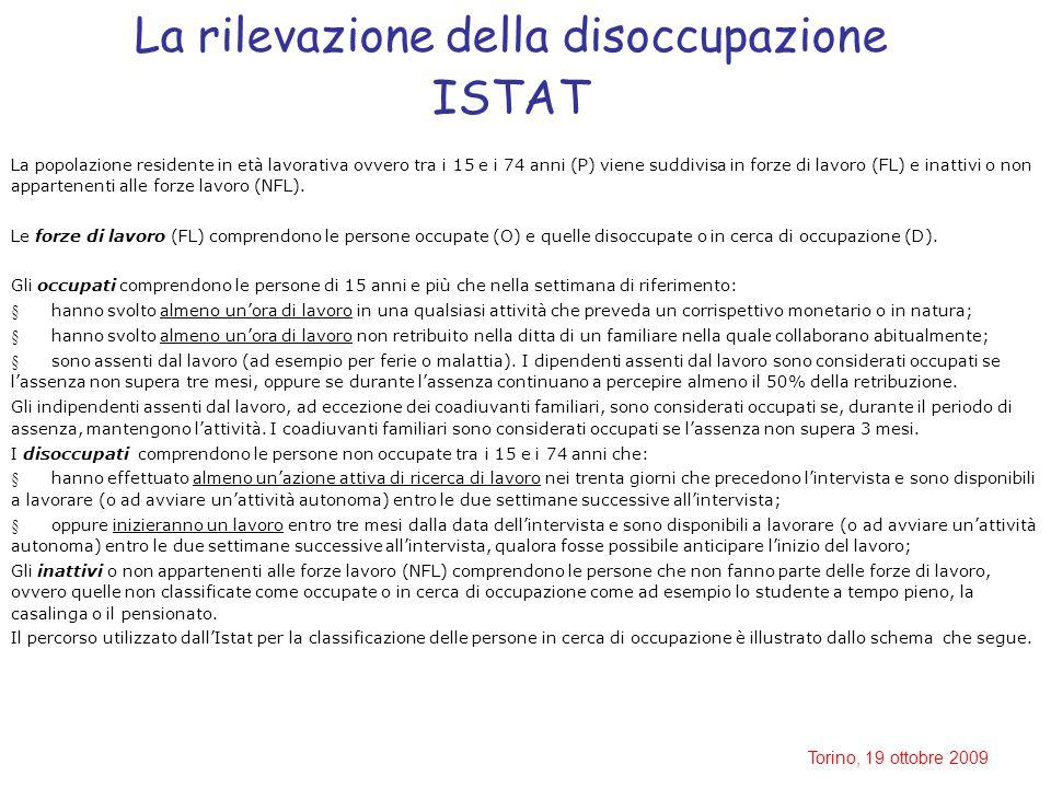 Torino, 19 ottobre 2009 La popolazione residente in età lavorativa ovvero tra i 15 e i 74 anni (P) viene suddivisa in forze di lavoro (FL) e inattivi o non appartenenti alle forze lavoro (NFL).