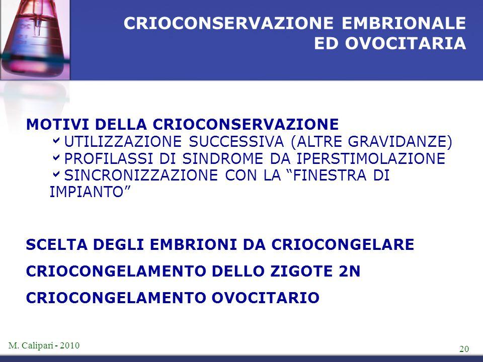 M. Calipari - 2010 20 CRIOCONSERVAZIONE EMBRIONALE ED OVOCITARIA MOTIVI DELLA CRIOCONSERVAZIONE  UTILIZZAZIONE SUCCESSIVA (ALTRE GRAVIDANZE)  PROFIL