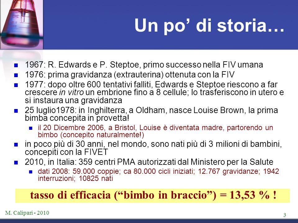 M. Calipari - 2010 3 Un po' di storia… 1967: R. Edwards e P. Steptoe, primo successo nella FIV umana 1976: prima gravidanza (extrauterina) ottenuta co