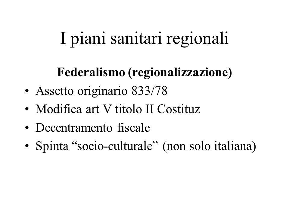 I piani sanitari regionali Federalismo (regionalizzazione) Assetto originario 833/78 Modifica art V titolo II Costituz Decentramento fiscale Spinta socio-culturale (non solo italiana)