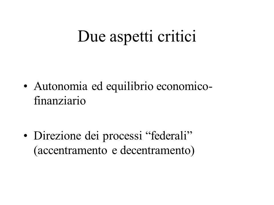 Due aspetti critici Autonomia ed equilibrio economico- finanziario Direzione dei processi federali (accentramento e decentramento)