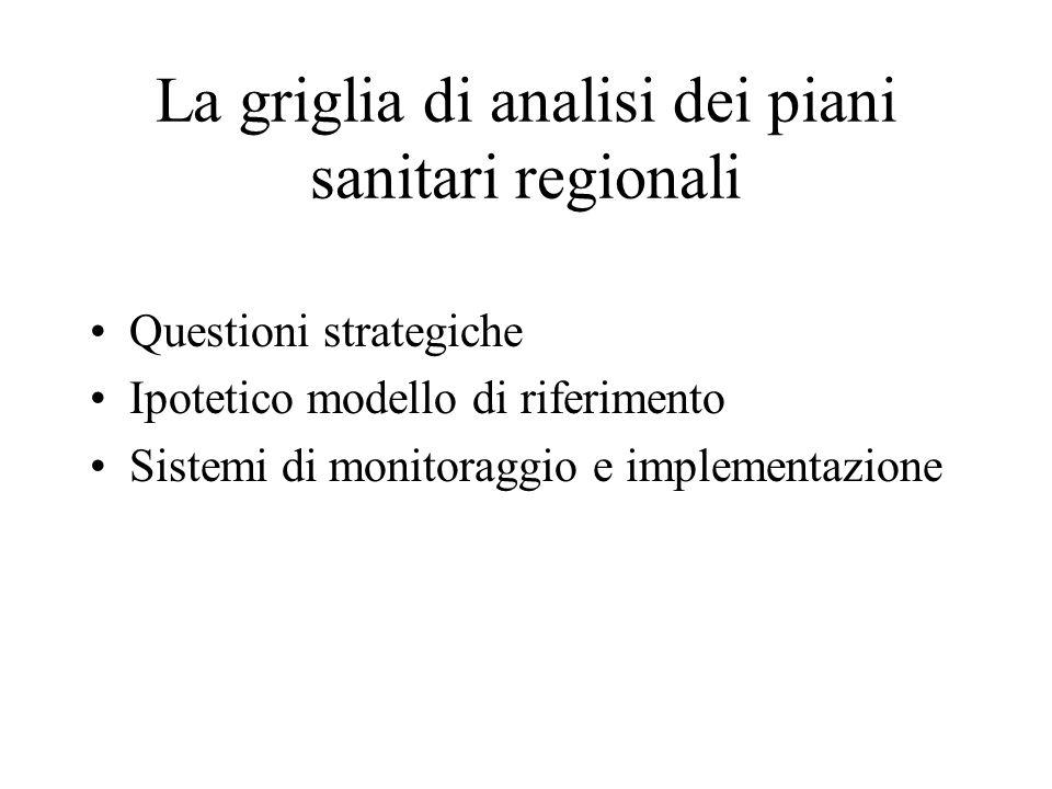 La griglia di analisi dei piani sanitari regionali Questioni strategiche Ipotetico modello di riferimento Sistemi di monitoraggio e implementazione