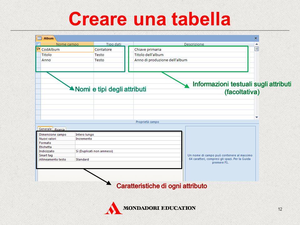 Creare una tabella 12