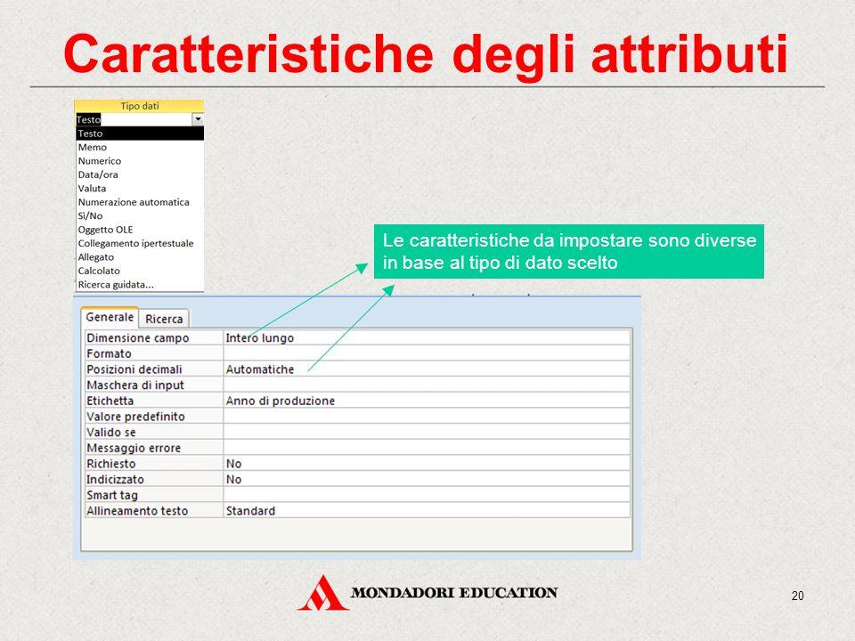 Caratteristiche degli attributi Le caratteristiche da impostare sono diverse in base al tipo di dato scelto 20