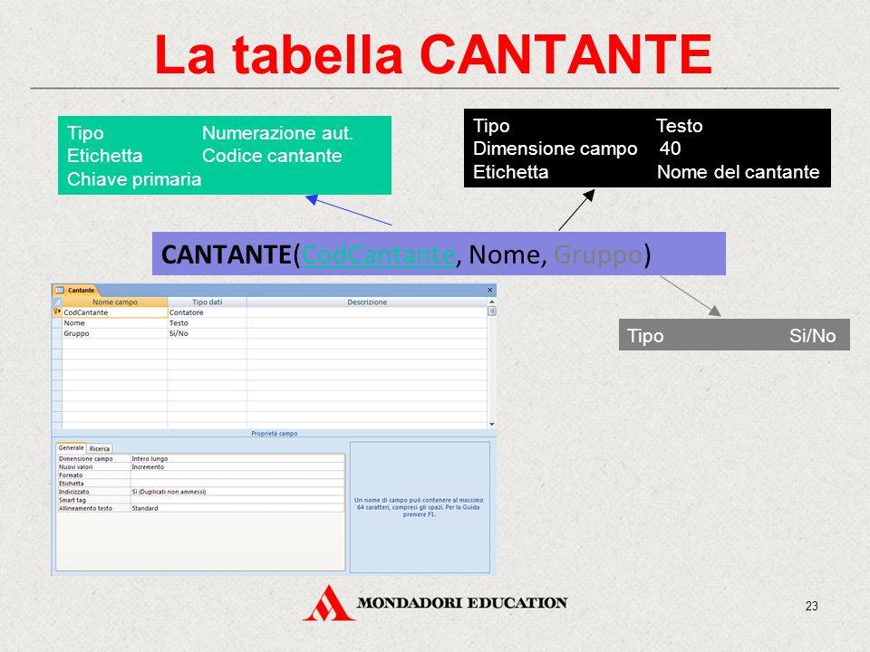 La tabella CANTANTE CANTANTE(CodCantante, Nome, Gruppo) Tipo Numerazione aut.