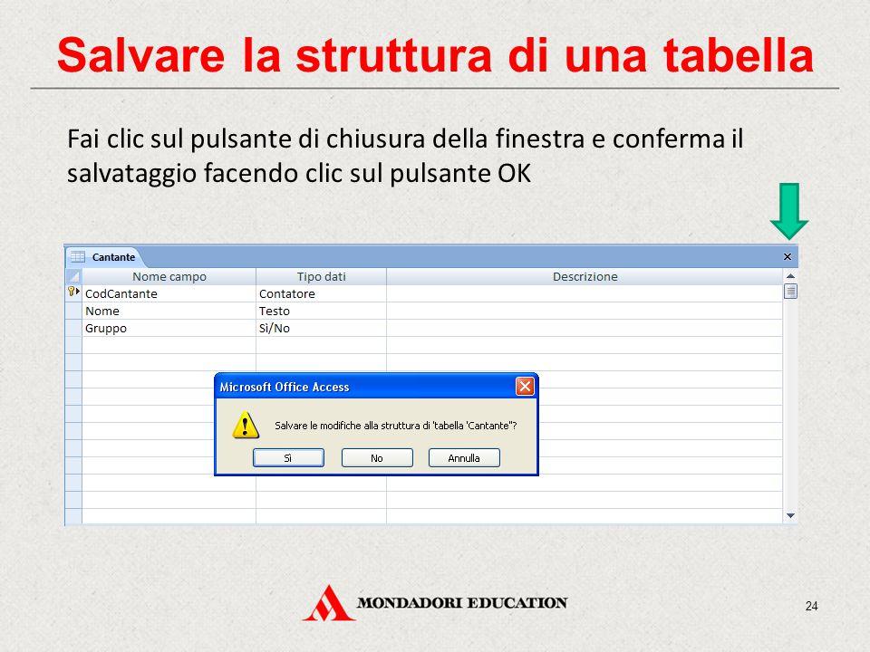 Salvare la struttura di una tabella Fai clic sul pulsante di chiusura della finestra e conferma il salvataggio facendo clic sul pulsante OK 24