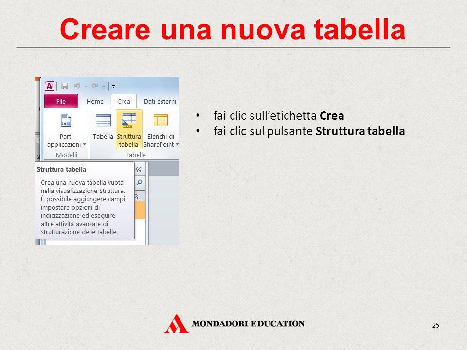Creare una nuova tabella fai clic sull'etichetta Crea fai clic sul pulsante Struttura tabella 25