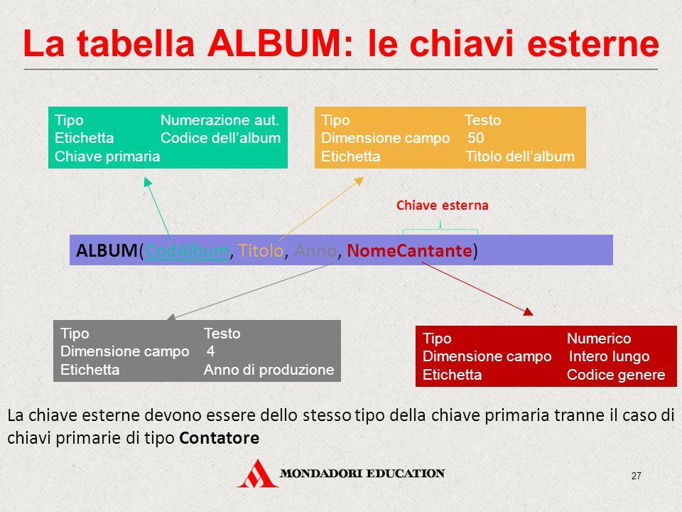 La tabella ALBUM: le chiavi esterne ALBUM(CodAlbum, Titolo, Anno, NomeCantante) Tipo Numerazione aut.