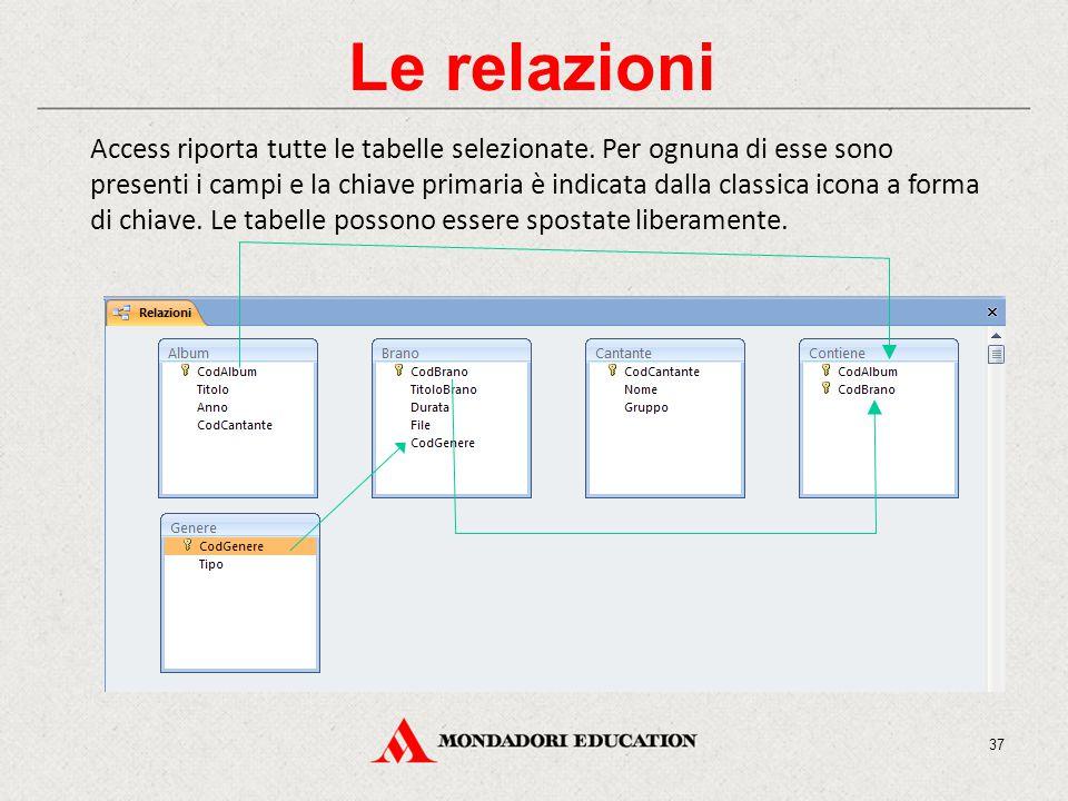 Le relazioni Access riporta tutte le tabelle selezionate.
