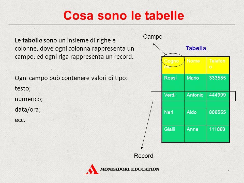 Cosa sono le tabelle Le tabelle sono un insieme di righe e colonne, dove ogni colonna rappresenta un campo, ed ogni riga rappresenta un record.