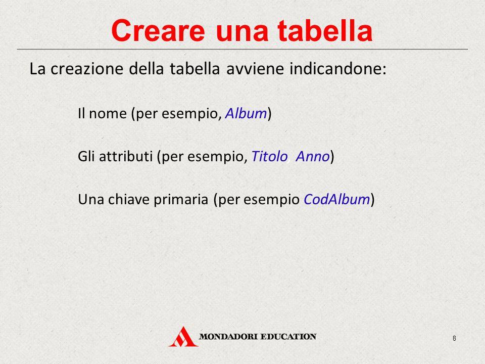 Creare una tabella La creazione della tabella avviene indicandone: Il nome (per esempio, Album) Gli attributi (per esempio, Titolo, Anno) Una chiave primaria (per esempio CodAlbum) 8
