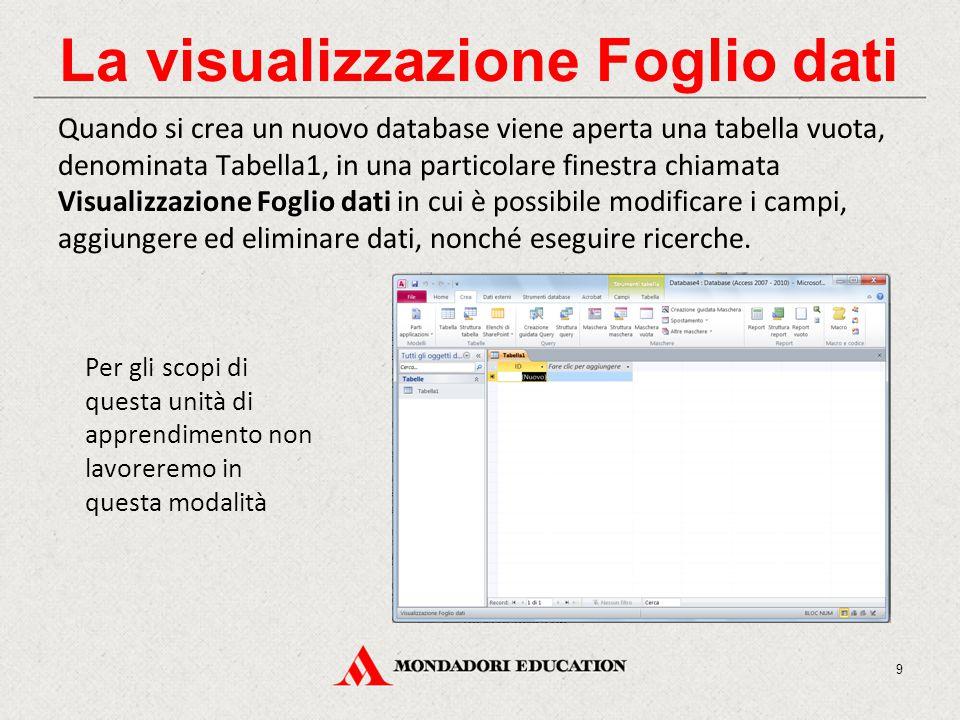 La visualizzazione Foglio dati Quando si crea un nuovo database viene aperta una tabella vuota, denominata Tabella1, in una particolare finestra chiamata Visualizzazione Foglio dati in cui è possibile modificare i campi, aggiungere ed eliminare dati, nonché eseguire ricerche.