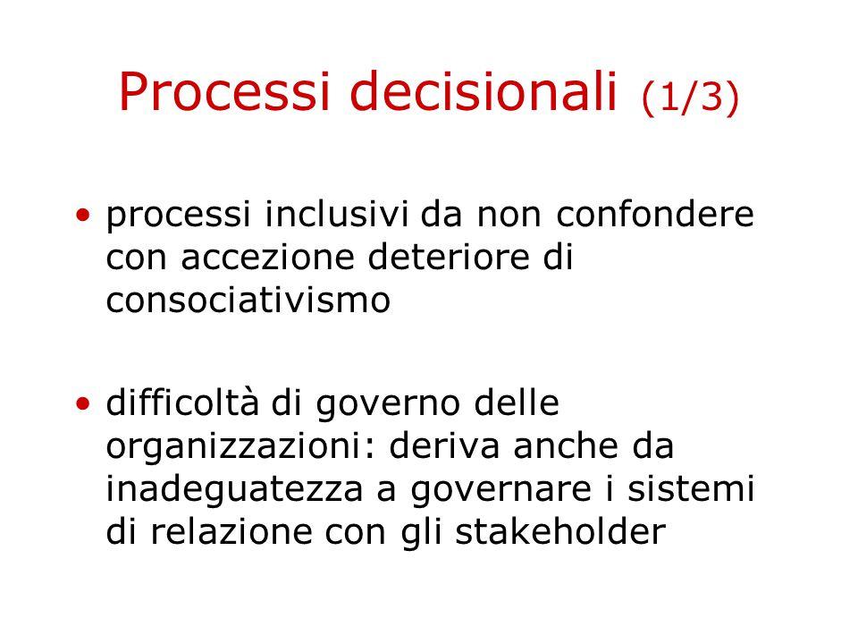 Processi decisionali (1/3) processi inclusivi da non confondere con accezione deteriore di consociativismo difficoltà di governo delle organizzazioni: deriva anche da inadeguatezza a governare i sistemi di relazione con gli stakeholder