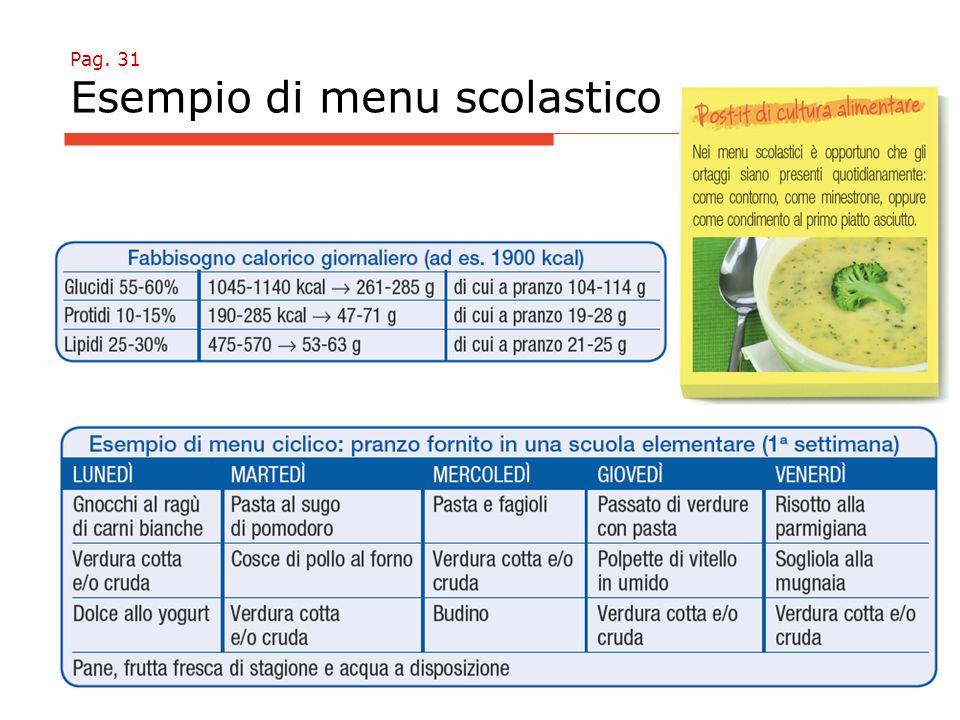 Pag. 31 Esempio di menu scolastico
