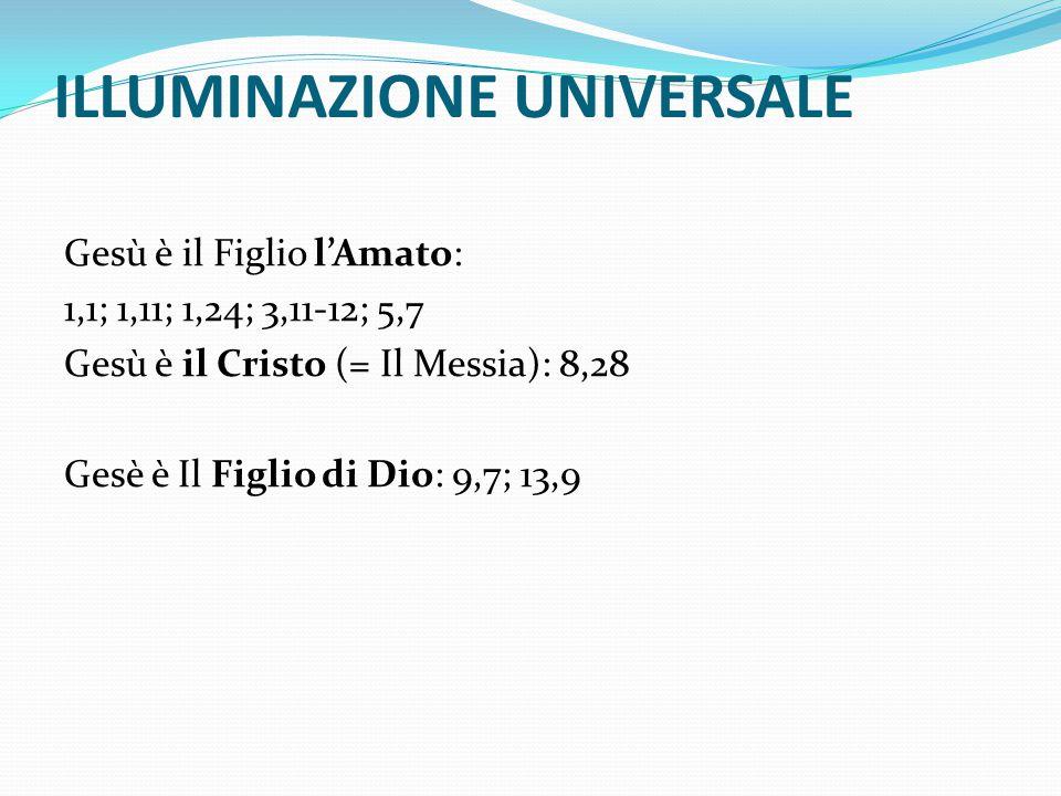 ILLUMINAZIONE UNIVERSALE Gesù è il Figlio l'Amato: 1,1; 1,11; 1,24; 3,11-12; 5,7 Gesù è il Cristo (= Il Messia): 8,28 Gesè è Il Figlio di Dio: 9,7; 13