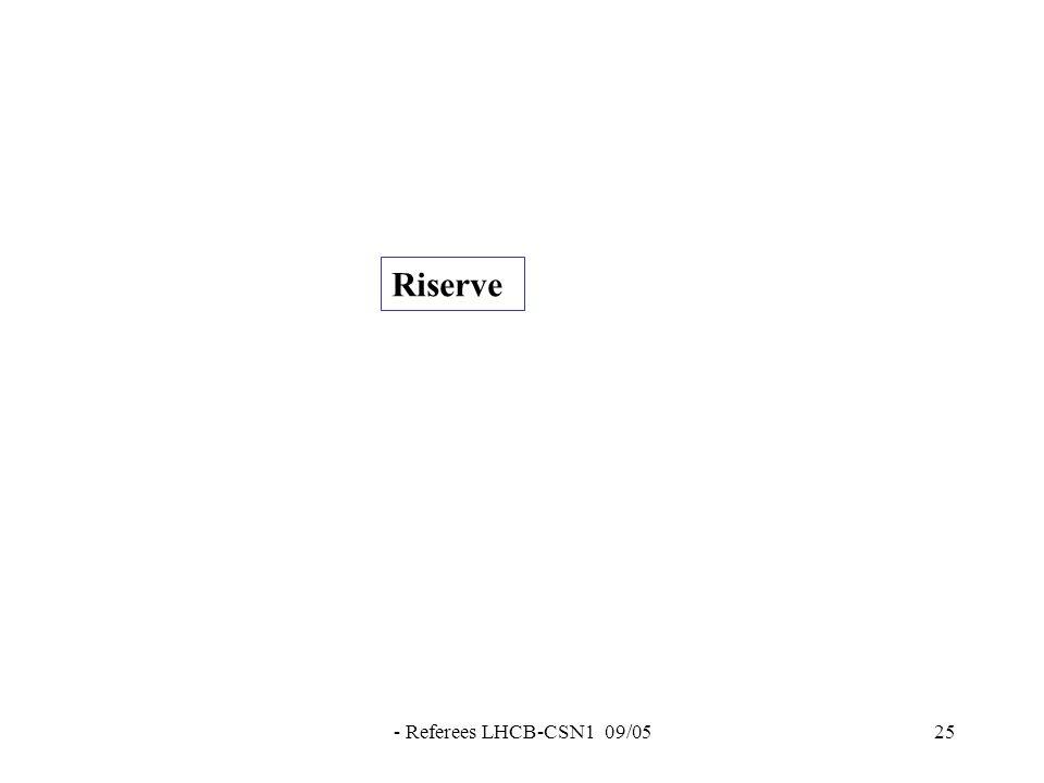 - Referees LHCB-CSN1 09/0525 Riserve