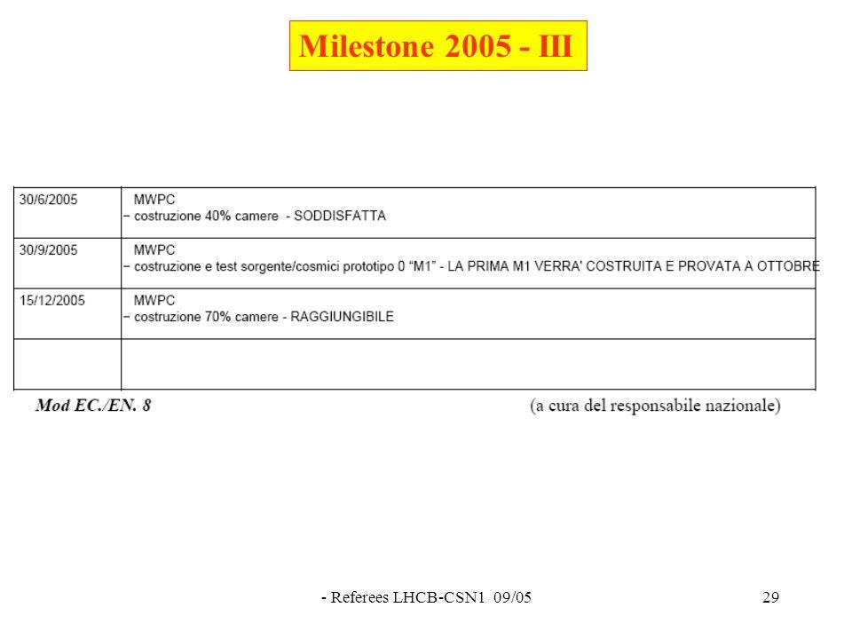 - Referees LHCB-CSN1 09/0529 Milestone 2005 - III