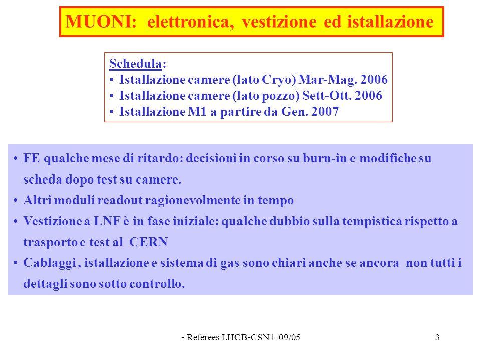 - Referees LHCB-CSN1 09/053 MUONI: elettronica, vestizione ed istallazione FE qualche mese di ritardo: decisioni in corso su burn-in e modifiche su scheda dopo test su camere.