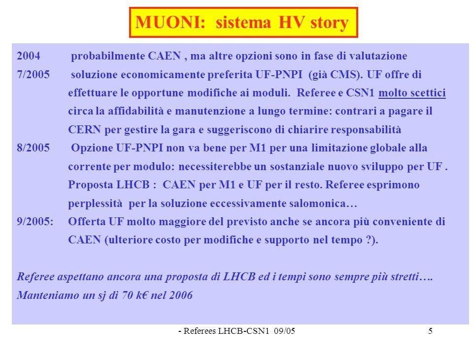 - Referees LHCB-CSN1 09/055 2004 probabilmente CAEN, ma altre opzioni sono in fase di valutazione 7/2005 soluzione economicamente preferita UF-PNPI (già CMS).