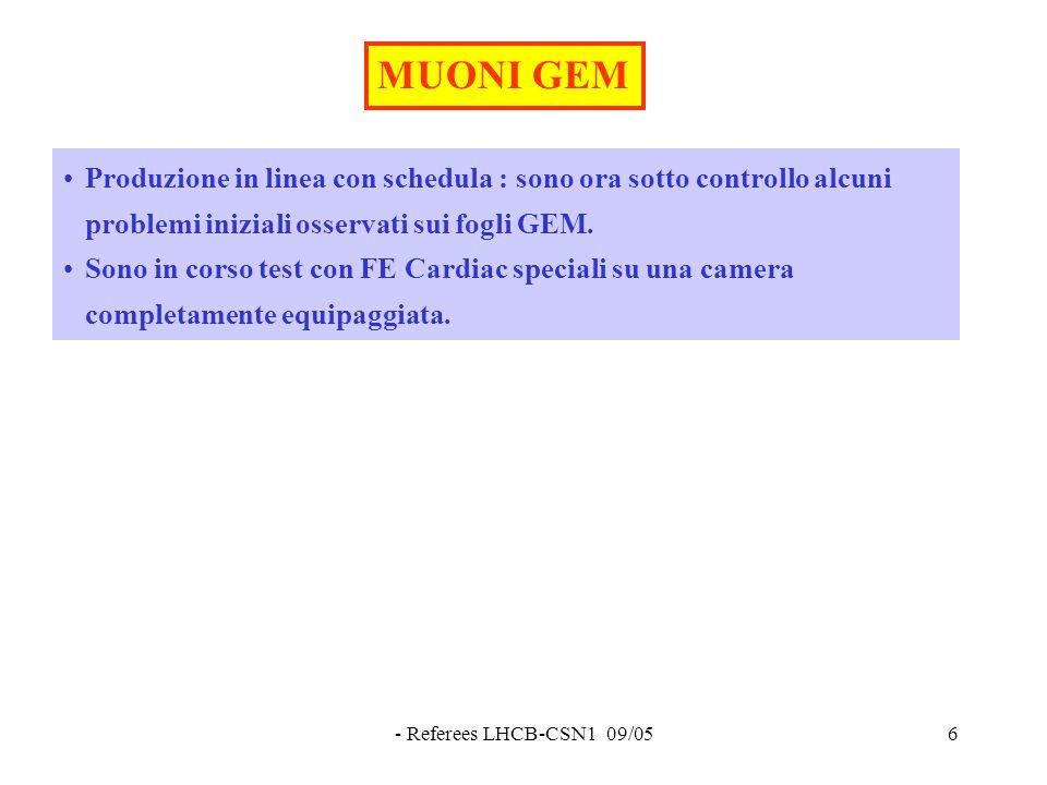 - Referees LHCB-CSN1 09/056 Produzione in linea con schedula : sono ora sotto controllo alcuni problemi iniziali osservati sui fogli GEM.