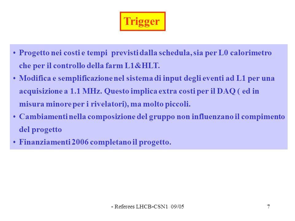 - Referees LHCB-CSN1 09/057 Progetto nei costi e tempi previsti dalla schedula, sia per L0 calorimetro che per il controllo della farm L1&HLT.