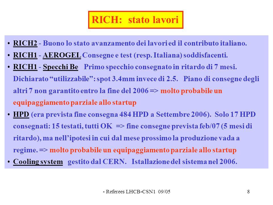 - Referees LHCB-CSN1 09/058 RICH: stato lavori RICH2 - Buono lo stato avanzamento dei lavori ed il contributo italiano.