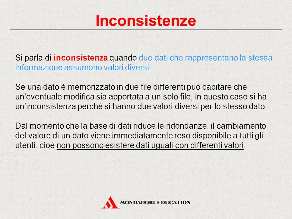 Inconsistenze Si parla di inconsistenza quando due dati che rappresentano la stessa informazione assumono valori diversi. Se una dato è memorizzato in