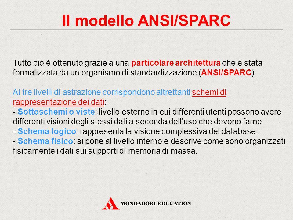 Il modello ANSI/SPARC Tutto ciò è ottenuto grazie a una particolare architettura che è stata formalizzata da un organismo di standardizzazione (ANSI/S