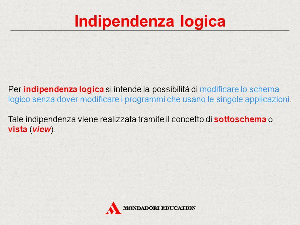 Indipendenza logica Per indipendenza logica si intende la possibilità di modificare lo schema logico senza dover modificare i programmi che usano le s
