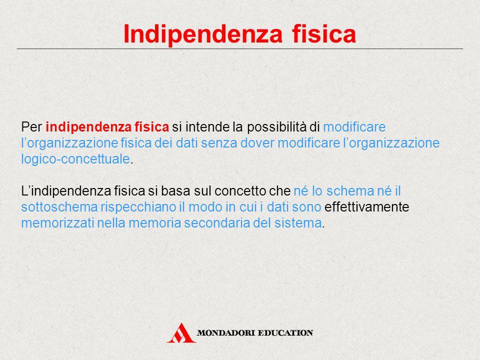 Indipendenza fisica Per indipendenza fisica si intende la possibilità di modificare l'organizzazione fisica dei dati senza dover modificare l'organizz