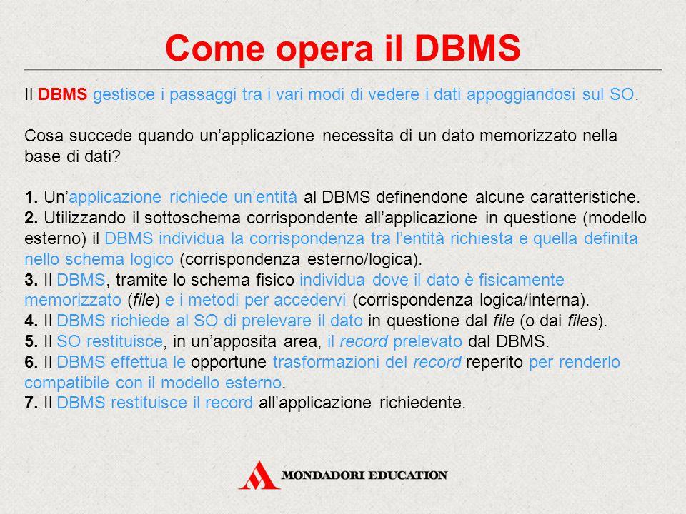 Come opera il DBMS Il DBMS gestisce i passaggi tra i vari modi di vedere i dati appoggiandosi sul SO. Cosa succede quando un'applicazione necessita di